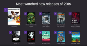 Twitchcon 2016 popular games